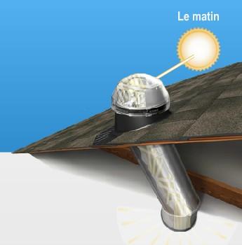 Installer un puits de lumière : quels avantages ?